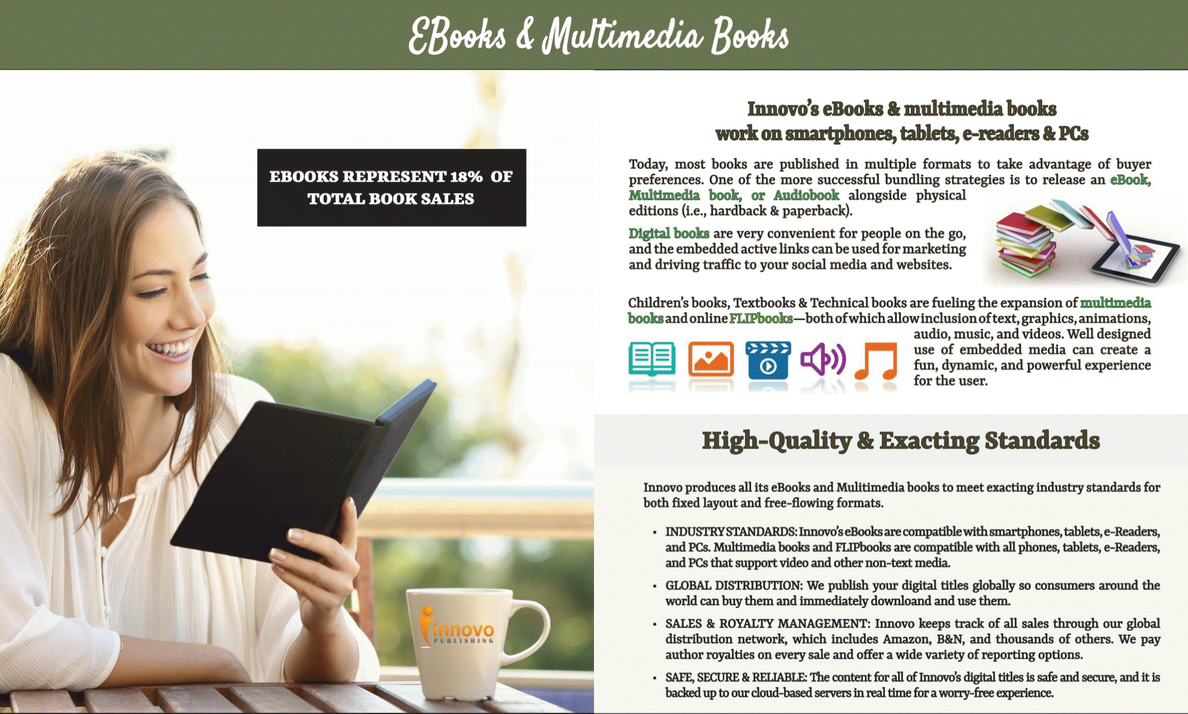 Innovo's eBook and Multimedia Book Publishing for Christian Authors, Artists, and Ministries